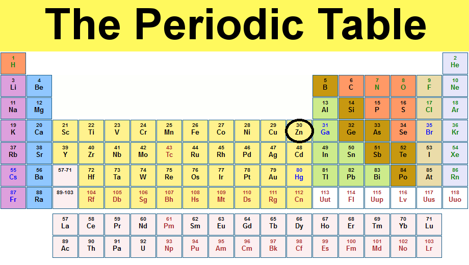 Zinc periodic table 5882714 som300fo zinc periodic table urtaz Images